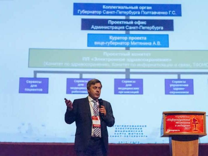 Проект «Электронное здравоохранение» представлен на Международном конгрессе «Информационные технологии в медицине»