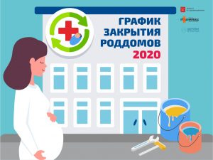 Утвержден график закрытия роддомов на проветривание в 2021 году
